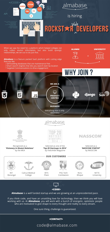 almabase-hiring-web-developers.jpg